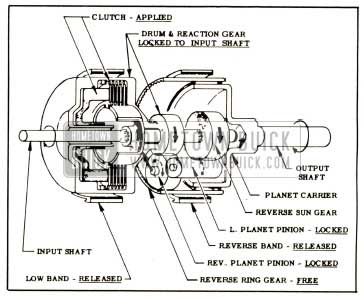1952 Buick Clutch and Planetary Gears in Direct Drive
