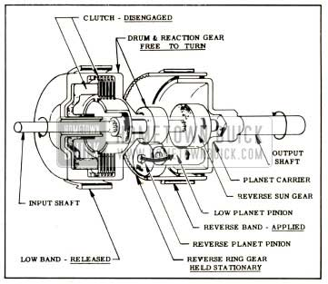 1952 Buick Clutch and Planetary Gears in Reverse