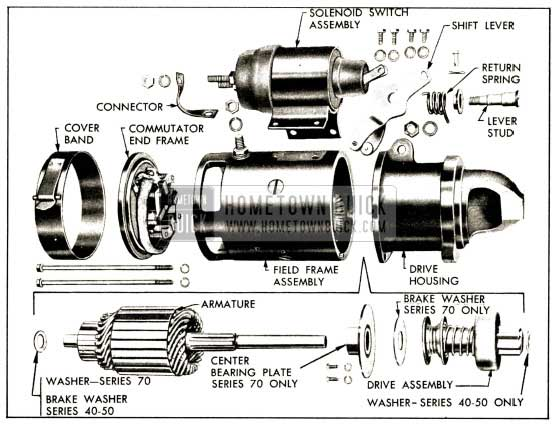 1952 Buick Cranking Motor Disassembled