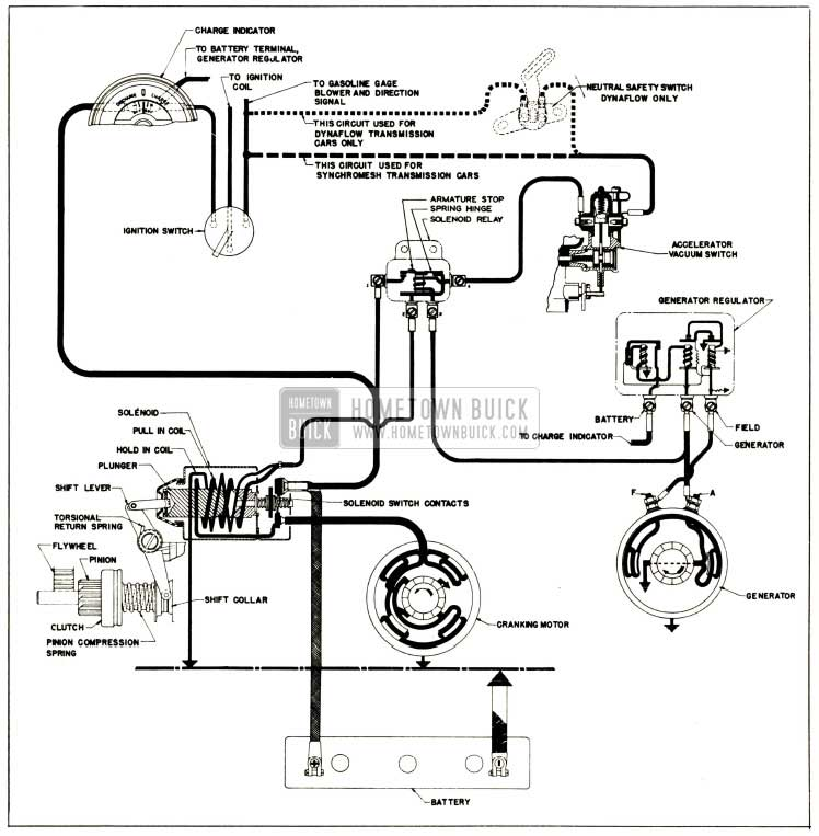 1952 Buick Cranking System Circuits