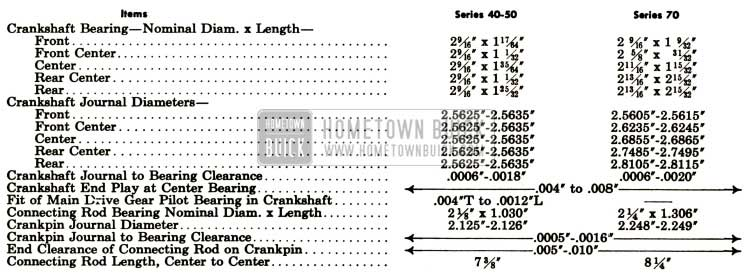 1952 Buick Crankshaft and Connecting Rod Bearings Dimensionss