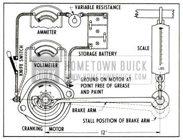 1952 Buick Diagrammatic Layout for Cranking Motor Torque Test