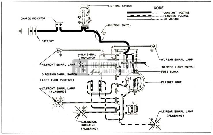 1952 buick signal system