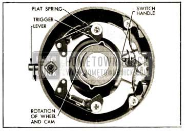 1952 Buick Direction Signal Switch Release Following A Right Turn