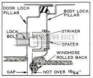 1952 Buick Door Lock Striker Spacer Installation