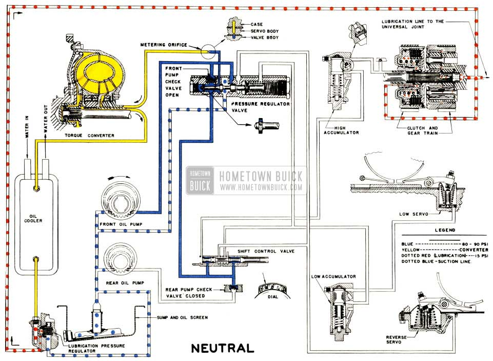 1952 Buick Dynaflow Transmission Oil Flow In Neutral