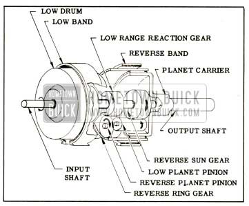 1952 Buick Elements of Planetary Gear Train