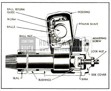 1952 Buick End Sectional View of Steering Gear