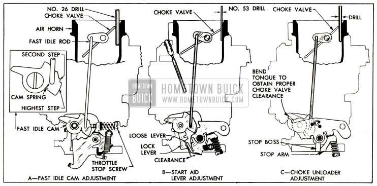 1952 Buick Fast Idle Cam and Choke Unloader Adlustments