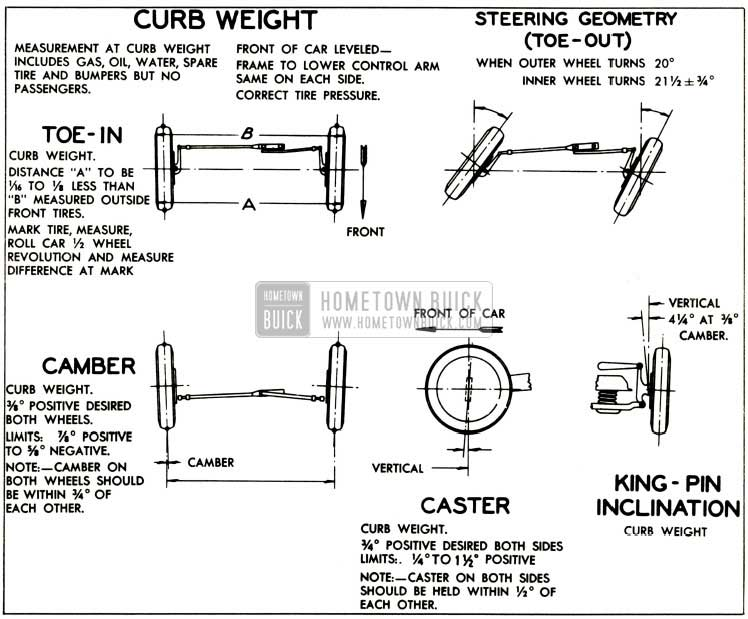 1952 Buick Front Wheel Alignment Specification Chart