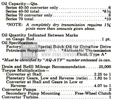 1952 Buick General Dynaflow Transmission Specifications