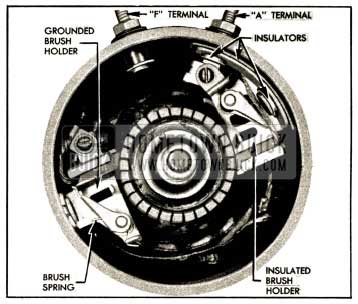 1952 Buick Generator Brush Installation