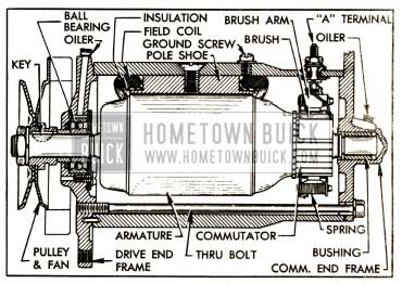 1952 Buick Generator, Sectional View