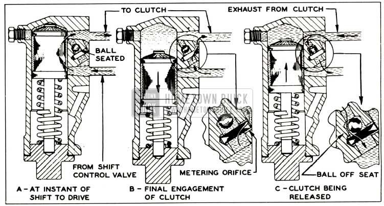 1952 Buick High Accumulator Operation