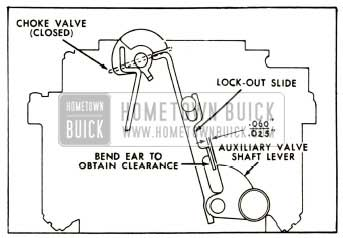1952 Buick Lock-Out Slide Clearance With Choke Valve Closed