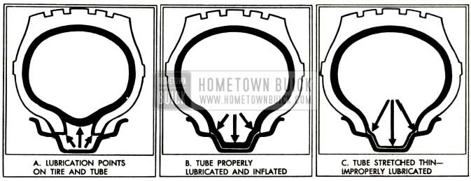 1952 Buick Lubrication and Inflation of Tube