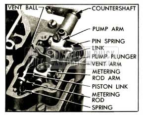 1952 Buick Metering Rod and Pump Operating Parts