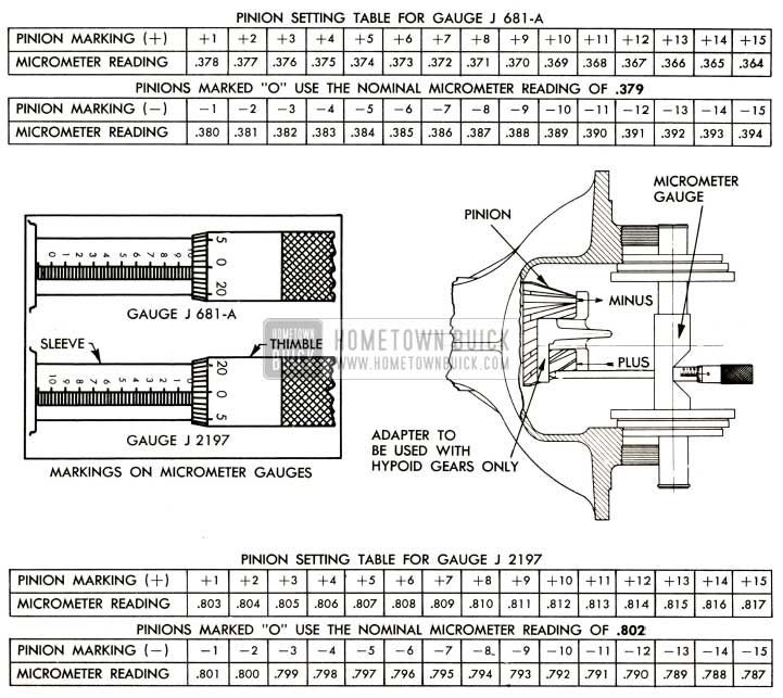 1952 Buick Pinion Setting Tables for Gauge J 681-A and Gauge J 2197