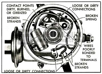 1952 Buick Points of Resistance in Primary Circuit of Distributor