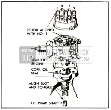 1952 Buick Position of Distributor for Installation