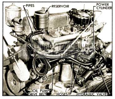 1952 Buick Power Steering Gear and Pump Installation