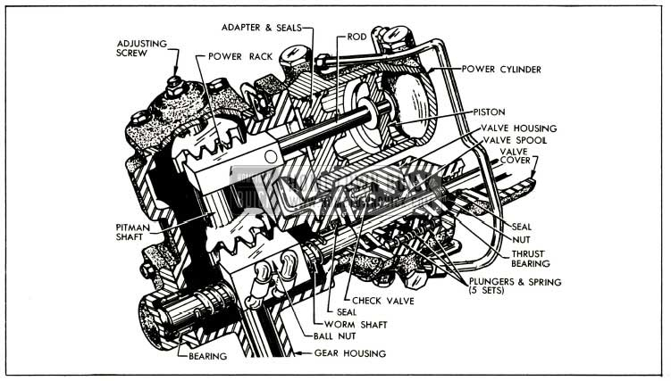 1952 Buick Power Steering Gear Assembly