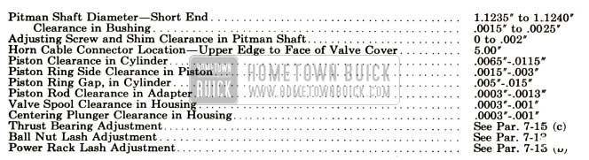1952 Buick Power Steering Gear Specification