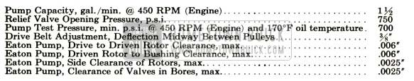 1952 Buick Power Steering Pump Specifications