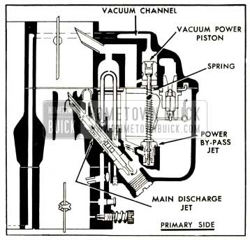 1952 Buick Power System