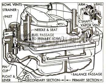 1952 Buick Primary and Secondary Float Systems - WCFB Carter