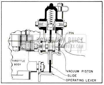 1952 Buick Pushing Vacuum Piston to Inner Position