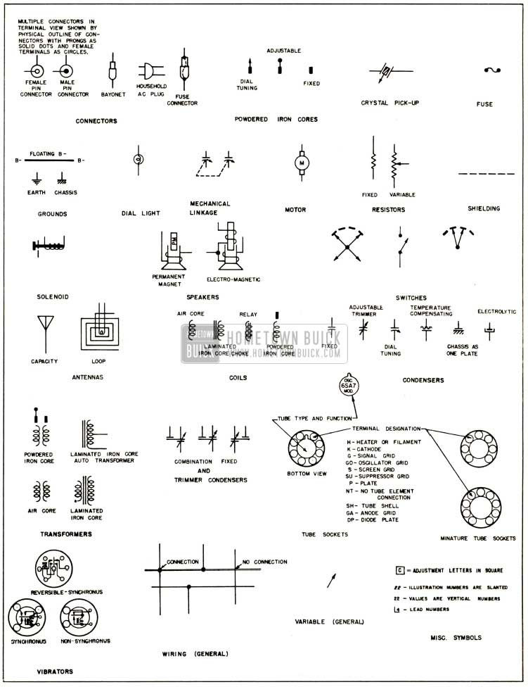 1952 Buick Radio Circuit Schematic-Sonomatic Radio Legend