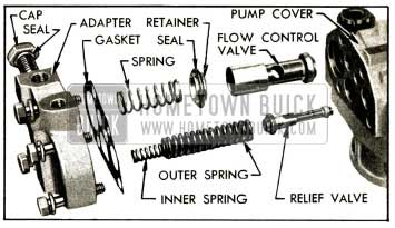 1952 Buick Relief and Flow Control Valves and Springs