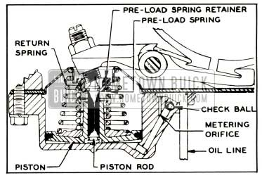 1952 Buick Reverse Servo-Sectional View