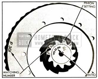 1952 Buick Ring and Pinion Gear Markings