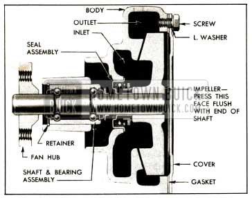 1952 Buick Sectional View of Water Pump