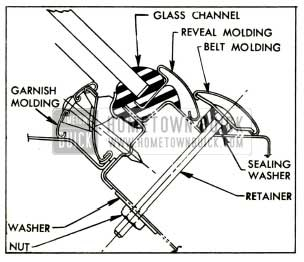 1952 Buick Series 50-70 Belt, Reveal, and Garnish Moldings at Bottom of Windshield