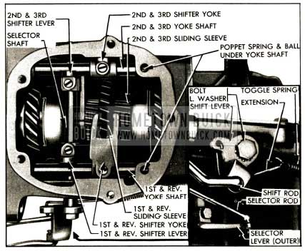 1952 Buick Shift Mechanism In Synchromesh Transmission
