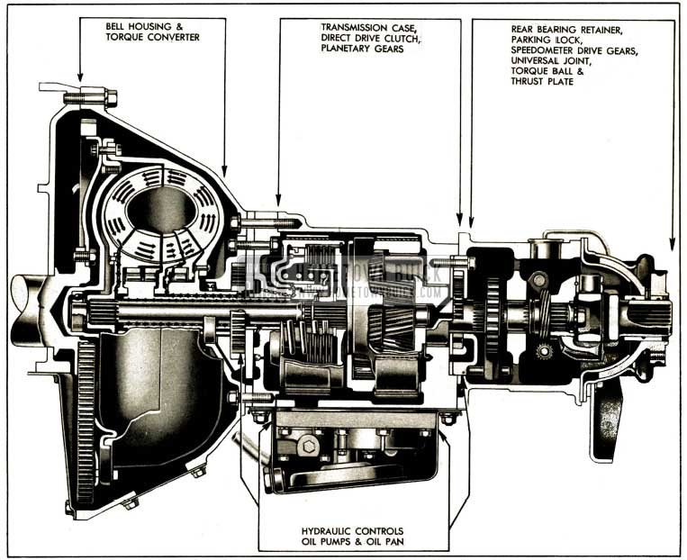 1952 Buick Side Sectional View of Dynaflow Transmission