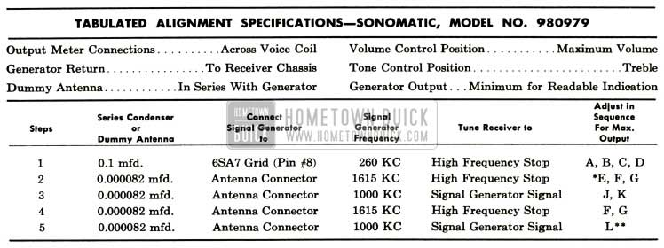 1952 Buick Sonomatic Radio Alignment Specifications