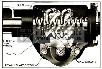1952 Buick Steering Gear Worm and Nut, Showing Ball Circuit