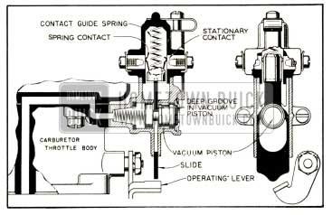 1952 Buick Stromberg Accelerator Vacuum Switch Cranking Position