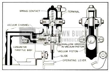 1952 Buick Stromberg Accelerator Vacuum Switch-Engine Running at Part or Open Throttle