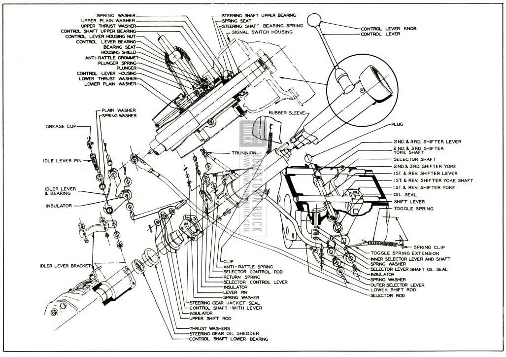 1952 Buick Synchromesh Transmission Shift Mechanism