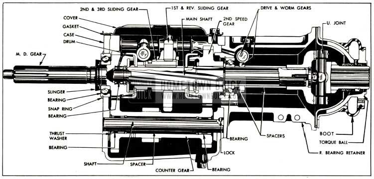1952 Buick Synchromesh Transmission