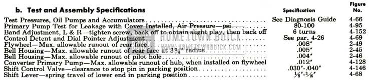 1952 Buick Test and Assembly Specifications