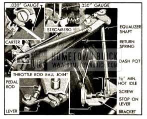 1952 Buick Throttle Linkage and Dash Pot Adjustment