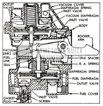 1952 Buick Type DG Fuel and Vacuum Pump-Series 40-50