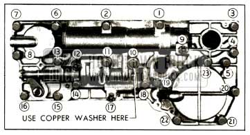 1952 Buick Valve and Servo Body Bolt Tightening Sequence