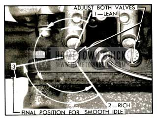 1953 Buick Adjustment of Idle Needle Valves